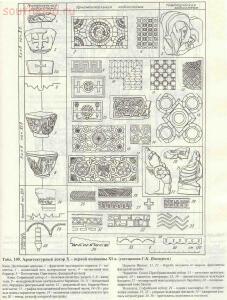 Таблицы-определители предметов быта IX-XV веков - archussr_drrus_bk_table109.jpg