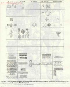 Таблицы-определители предметов быта IX-XV веков - archussr_drrus_bk_table119.jpg