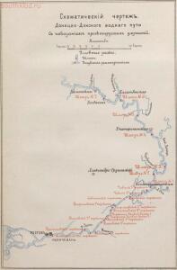 Постройка шлюзов на Северском Донце в 1904 году - Северный_Донец_и_проект_его_шлюзования_01.jpg