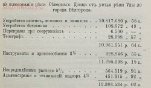 Постройка шлюзов на Северском Донце в 1904 году - screenshot_1916.jpg