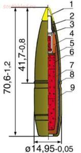 Оружие второй мировой - патрон птр..jpg