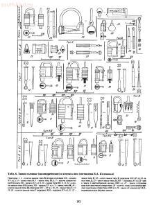 Справочник по старинным предметам Древней Руси. - p0252.jpg