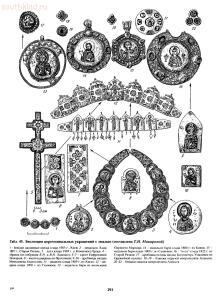 Справочник по старинным предметам Древней Руси. - p0291.jpg