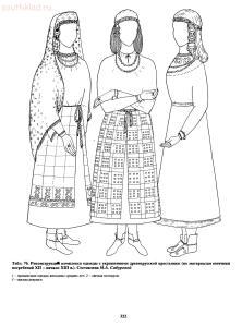 Справочник по старинным предметам Древней Руси. - p0322.jpg