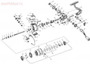 Выбор катушки для спиннинга - 2.jpg