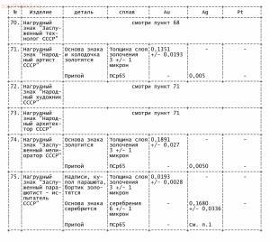Содержание драгоценных металлов в орденах, медалях и нагрудных знаках СССР - Драгметаллы в наградах_17.jpg