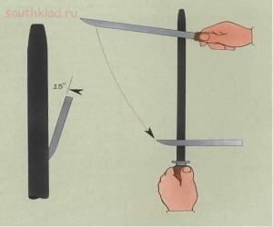 Виды и формы охотничьих ножей - 12.jpg