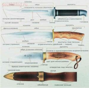 Виды и формы охотничьих ножей - 1.jpg