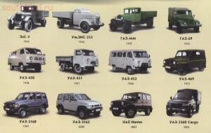 УАЗы - авто для бездора - уазистория.jpg