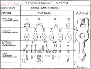 Что за всадник? - ovchinnikova-bb-1990-r16s.jpg