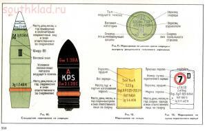 Справочник определитель снарядов - 358.jpg