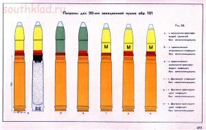 Справочник определитель снарядов - 383.jpg