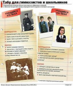 Все познается в сравнении: сколько стоило обучение в киевской гимназии в царские времена - 10.jpg