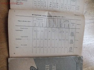 Библиотека танкиста. А. Е. Громыченко Очерк развития танков 1934 год - DSCF9299.JPG