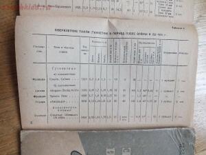Библиотека танкиста. А. Е. Громыченко Очерк развития танков 1934 год - DSCF9303.JPG