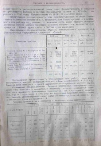 Уфимский пивоваренный завод Видинеева - 0764694.jpg