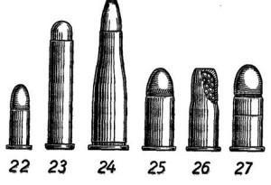 Жук А.Б. Стрелковое оружие