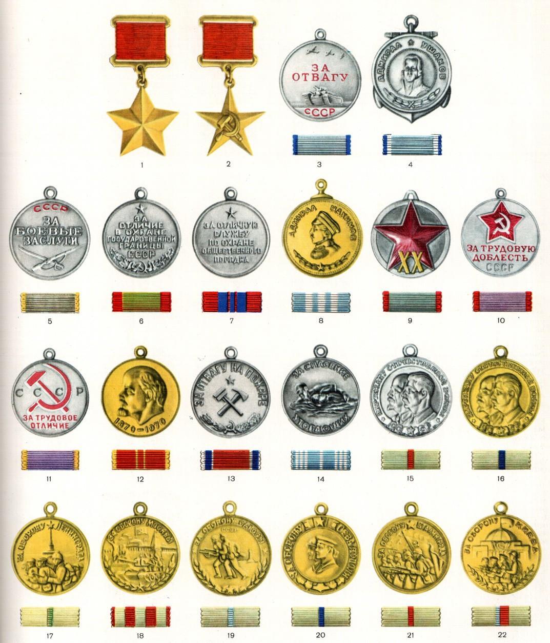 Содержание и вес драгоценных металлов в медалях СССР