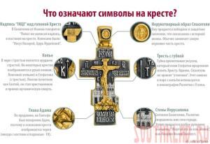 Что означают символы на кресте? - Что означают символы на кресте.jpg