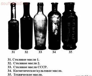 Классификация бутылок по формам - s3093310.jpg