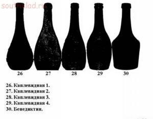 Классификация бутылок по формам - s6349682.jpg