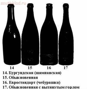 Классификация бутылок по формам - s0746530.jpg