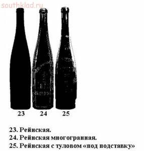Классификация бутылок по формам - s9437693.jpg