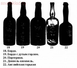 Классификация бутылок по формам - s3230326.jpg