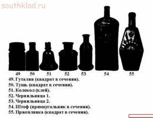 Классификация бутылок по формам - s0391552.jpg