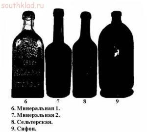 Классификация бутылок по формам - s4525830.jpg