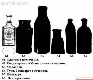 Классификация бутылок по формам - s0111426.jpg