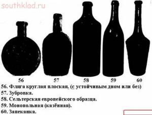 Классификация бутылок по формам - s3376007.jpg