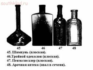 Классификация бутылок по формам - s9881493.jpg