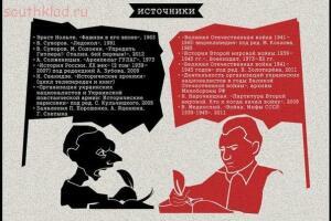 Инфографика: ложь и факты о Великой Отечественной - TPr4p-bBAUg.jpg