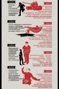 Инфографика: ложь и факты о Великой Отечественной - ut0jBevUN9o.jpg