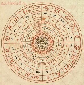 Кто придумал календарь и какое же сегодня число? - Crug-lunny.jpg