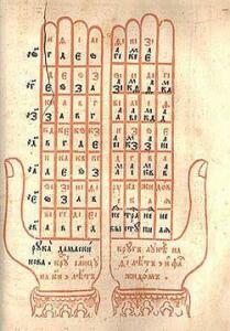 Кто придумал календарь и какое же сегодня число? - 250px-Рука_дамаскина.jpg