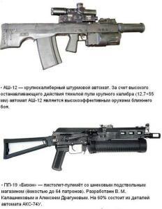 Редкое оружие российского производства - xhyr3nZ70ZU.jpg
