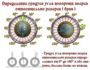 FAQ по нумизматике. - определение угла поворота монеты.jpg