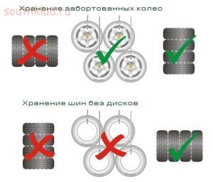 Немного о колесах и покрышках - Хранение колес.jpg
