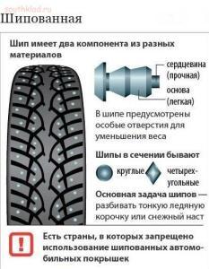 Немного о колесах и покрышках - зимняя резина3.jpg