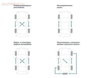 Немного о колесах и покрышках - шины.jpg