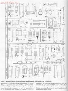 Таблицы-определители предметов быта IX-XV веков - archussr_drrus_bk_table06.jpg