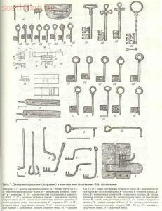 Таблицы-определители предметов быта IX-XV веков - archussr_drrus_bk_table07.jpg