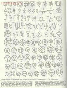 Таблицы-определители предметов быта IX-XV веков - archussr_drrus_bk_table18.jpg