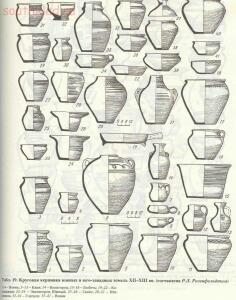 Таблицы-определители предметов быта IX-XV веков - archussr_drrus_bk_table19.jpg