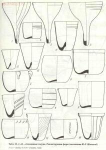 Таблицы-определители предметов быта IX-XV веков - archussr_drrus_bk_table23.jpg