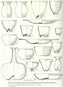 Таблицы-определители предметов быта IX-XV веков - archussr_drrus_bk_table24.jpg