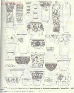 Таблицы-определители предметов быта IX-XV веков - archussr_drrus_bk_table25.jpg