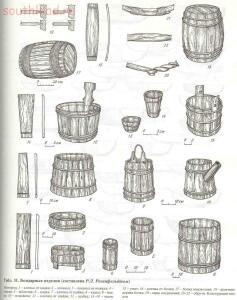 Таблицы-определители предметов быта IX-XV веков - archussr_drrus_bk_table31.jpg